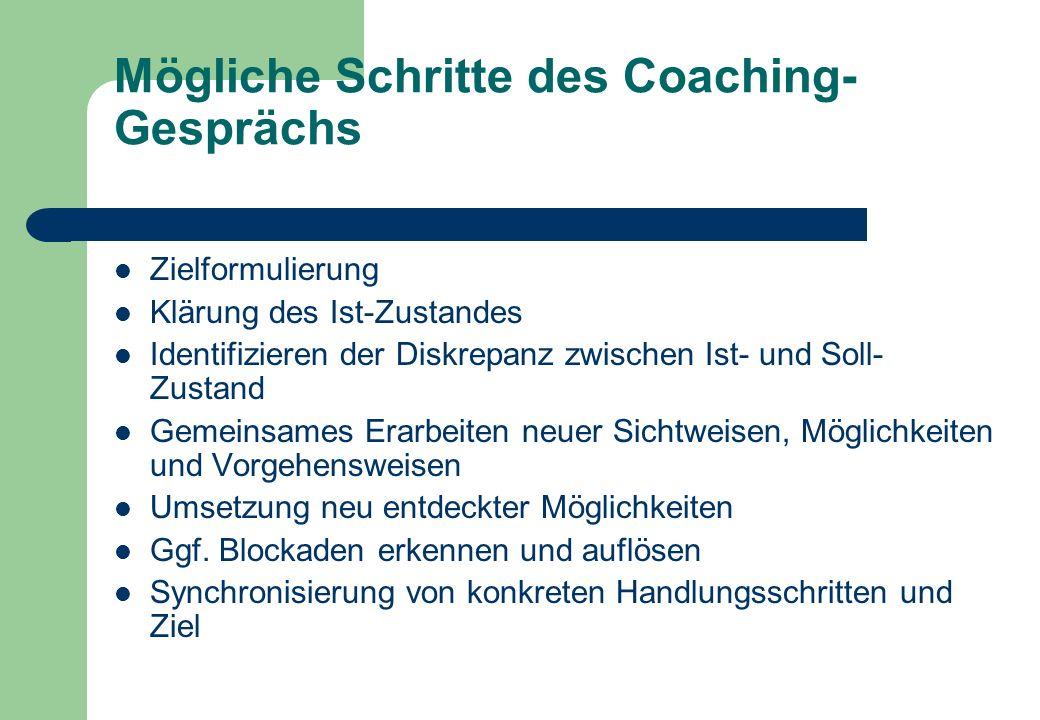 Coaching ist: vertraulich freiwillig interaktiv zeitlich begrenzt gegenwartsorientiert lösungsorientiert zielorientiert