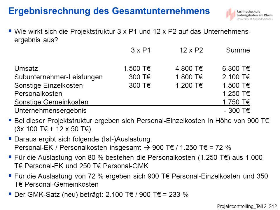 Projektcontrolling_Teil 2 S12 Ergebnisrechnung des Gesamtunternehmens Wie wirkt sich die Projektstruktur 3 x P1 und 12 x P2 auf das Unternehmens- erge