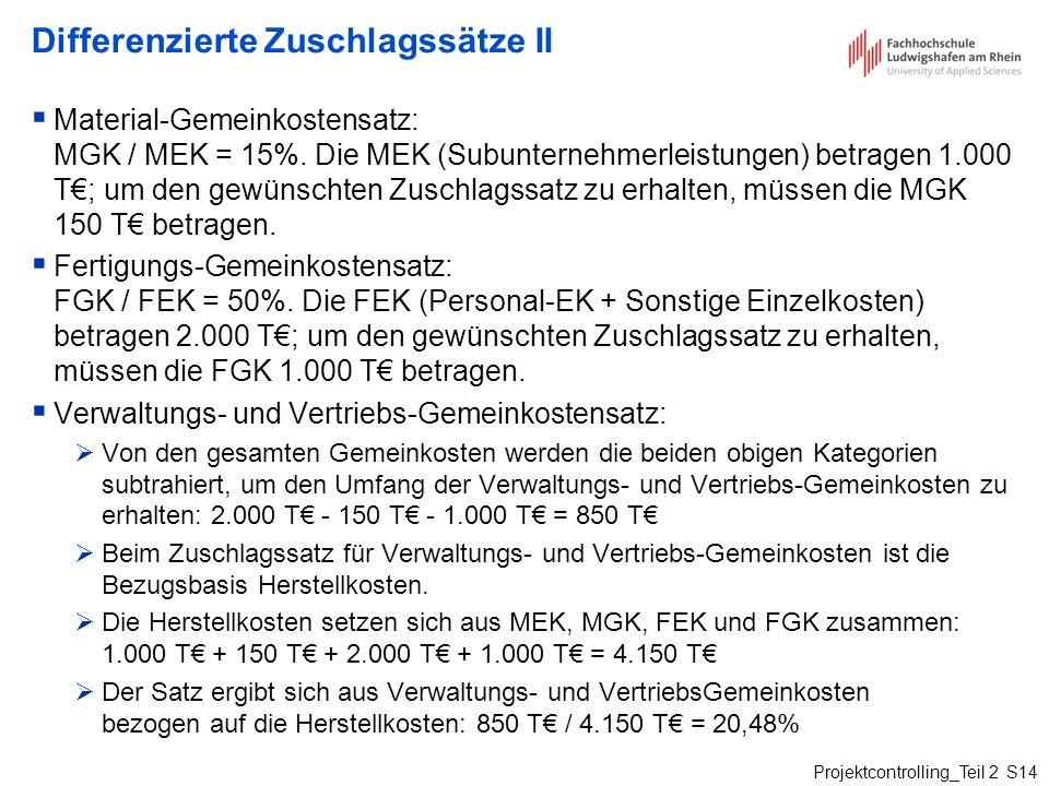 Projektcontrolling_Teil 2 S14 Differenzierte Zuschlagssätze II Material-Gemeinkostensatz: MGK / MEK = 15%. Die MEK (Subunternehmerleistungen) betragen