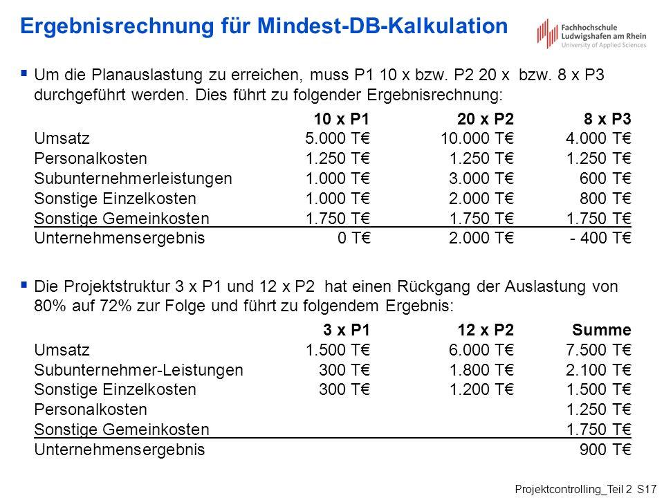 Projektcontrolling_Teil 2 S17 Ergebnisrechnung für Mindest-DB-Kalkulation Um die Planauslastung zu erreichen, muss P1 10 x bzw. P2 20 x bzw. 8 x P3 du