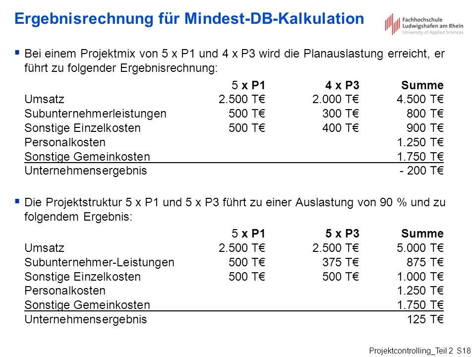Projektcontrolling_Teil 2 S18 Ergebnisrechnung für Mindest-DB-Kalkulation Bei einem Projektmix von 5 x P1 und 4 x P3 wird die Planauslastung erreicht,