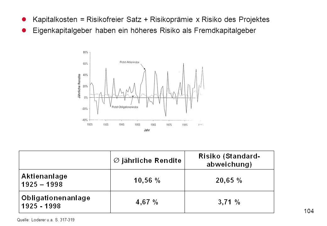 104 l Kapitalkosten = Risikofreier Satz + Risikoprämie x Risiko des Projektes l Eigenkapitalgeber haben ein höheres Risiko als Fremdkapitalgeber Quell