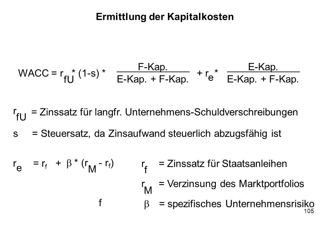 105 Ermittlung der Kapitalkosten WACC = r * (1-s) * E-Kap. E-Kap. + F-Kap. F-Kap. E-Kap. + F-Kap. + r * fU e r = Zinssatz für langfr. Unternehmens-Sch