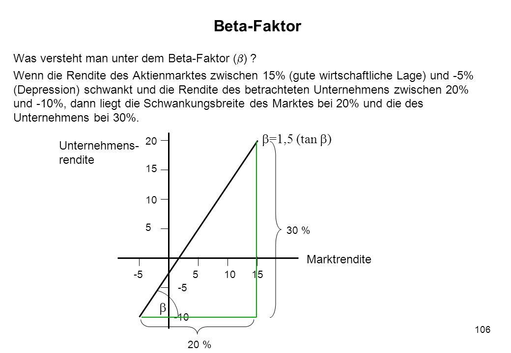 106 Beta-Faktor Was versteht man unter dem Beta-Faktor ( ) ? Wenn die Rendite des Aktienmarktes zwischen 15% (gute wirtschaftliche Lage) und -5% (Depr