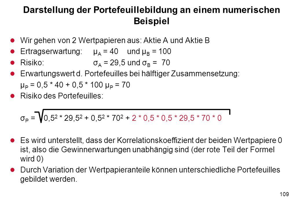 109 Darstellung der Portefeuillebildung an einem numerischen Beispiel l Wir gehen von 2 Wertpapieren aus: Aktie A und Aktie B l Ertragserwartung: µ A