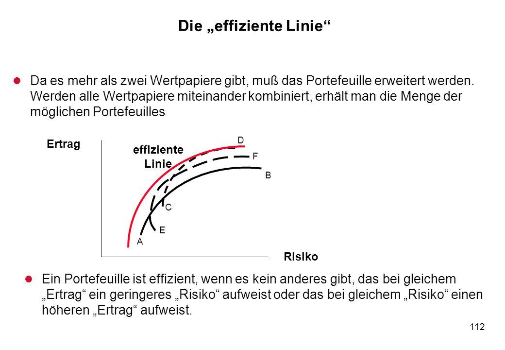 112 Die effiziente Linie l Da es mehr als zwei Wertpapiere gibt, muß das Portefeuille erweitert werden. Werden alle Wertpapiere miteinander kombiniert