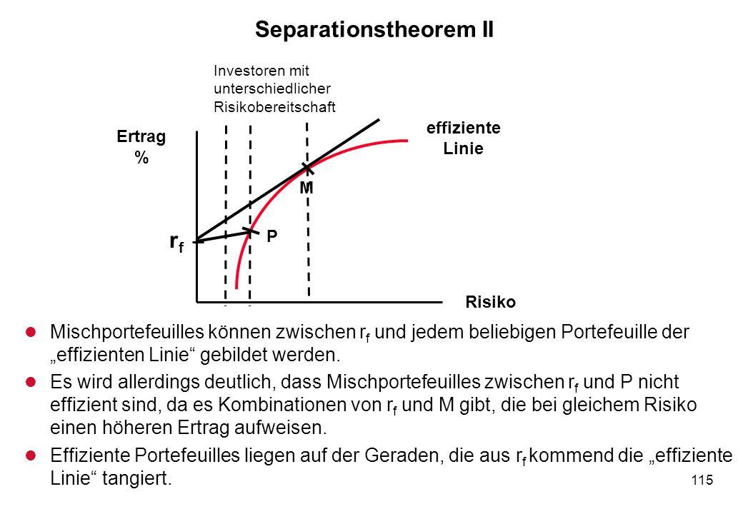 115 Separationstheorem II l Mischportefeuilles können zwischen r f und jedem beliebigen Portefeuille der effizienten Linie gebildet werden. l Es wird