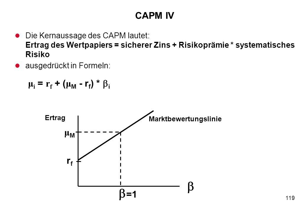 119 CAPM IV l Die Kernaussage des CAPM lautet: Ertrag des Wertpapiers = sicherer Zins + Risikoprämie * systematisches Risiko l ausgedrückt in Formeln: