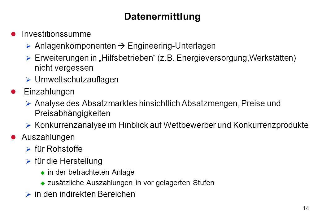 14 Datenermittlung l Investitionssumme Anlagenkomponenten Engineering-Unterlagen Erweiterungen in Hilfsbetrieben (z.B. Energieversorgung,Werkstätten)