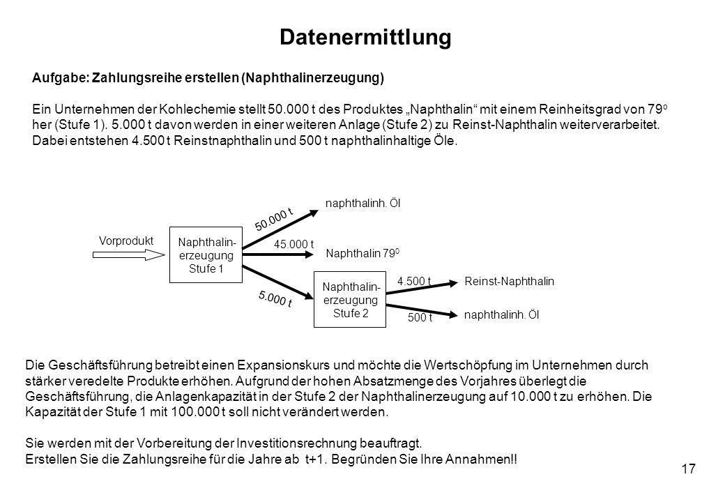 17 Aufgabe: Zahlungsreihe erstellen (Naphthalinerzeugung) Ein Unternehmen der Kohlechemie stellt 50.000 t des Produktes Naphthalin mit einem Reinheits