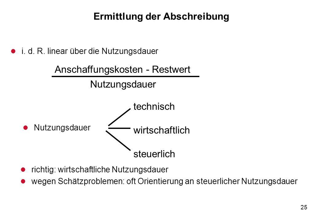 25 Ermittlung der Abschreibung l i. d. R. linear über die Nutzungsdauer l richtig: wirtschaftliche Nutzungsdauer l wegen Schätzproblemen: oft Orientie