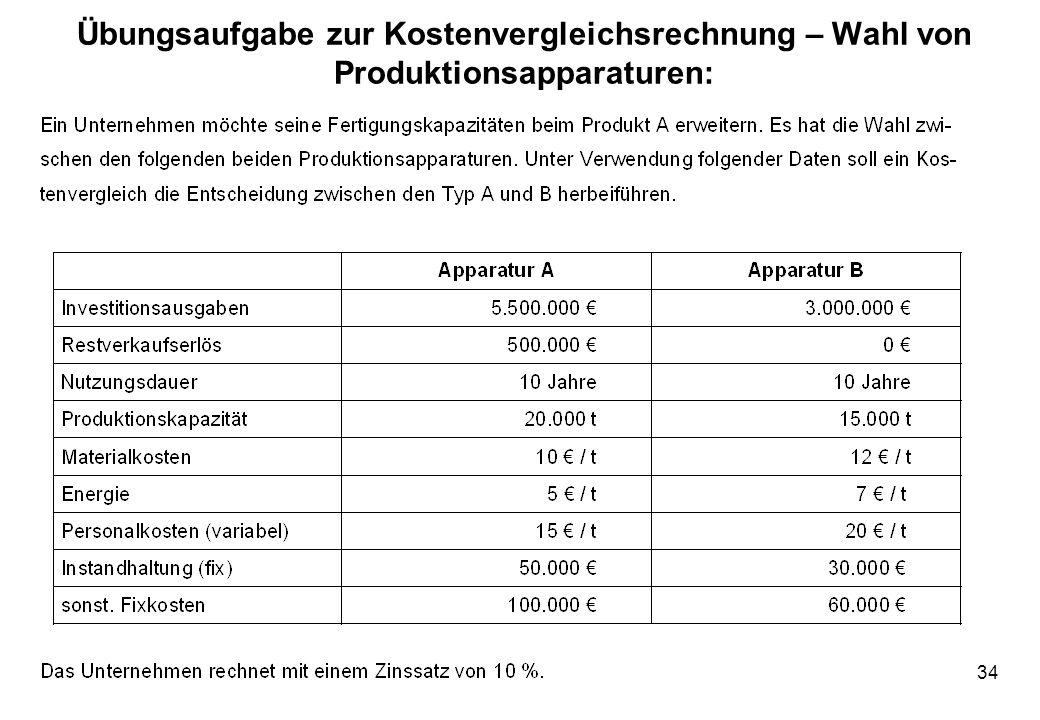 34 Übungsaufgabe zur Kostenvergleichsrechnung – Wahl von Produktionsapparaturen: