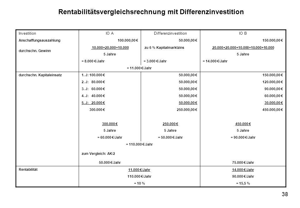38 Rentabilitätsvergleichsrechnung mit Differenzinvestition InvestitionIO ADifferenzinvestitionIO B Anschaffungsauszahlung100.000,00 50.000,00 150.000