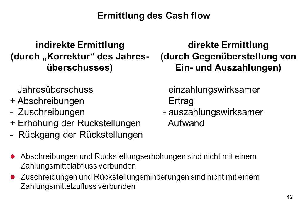 42 Ermittlung des Cash flow Jahresüberschuss + Abschreibungen - Zuschreibungen + Erhöhung der Rückstellungen - Rückgang der Rückstellungen indirekte E