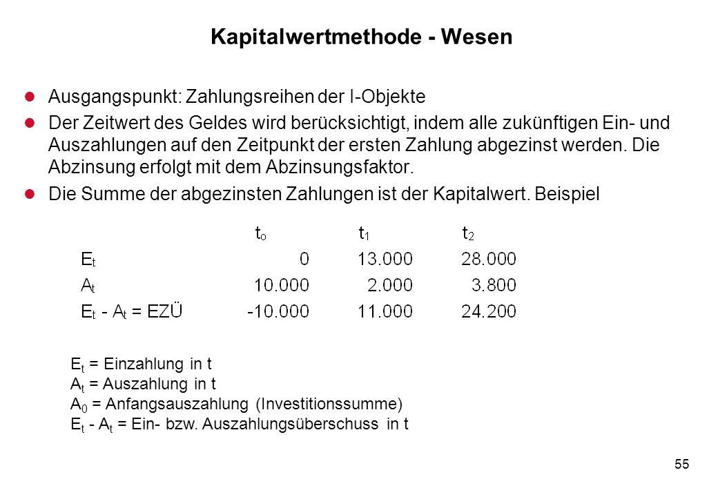 55 Kapitalwertmethode - Wesen l Ausgangspunkt: Zahlungsreihen der I-Objekte l Der Zeitwert des Geldes wird berücksichtigt, indem alle zukünftigen Ein-