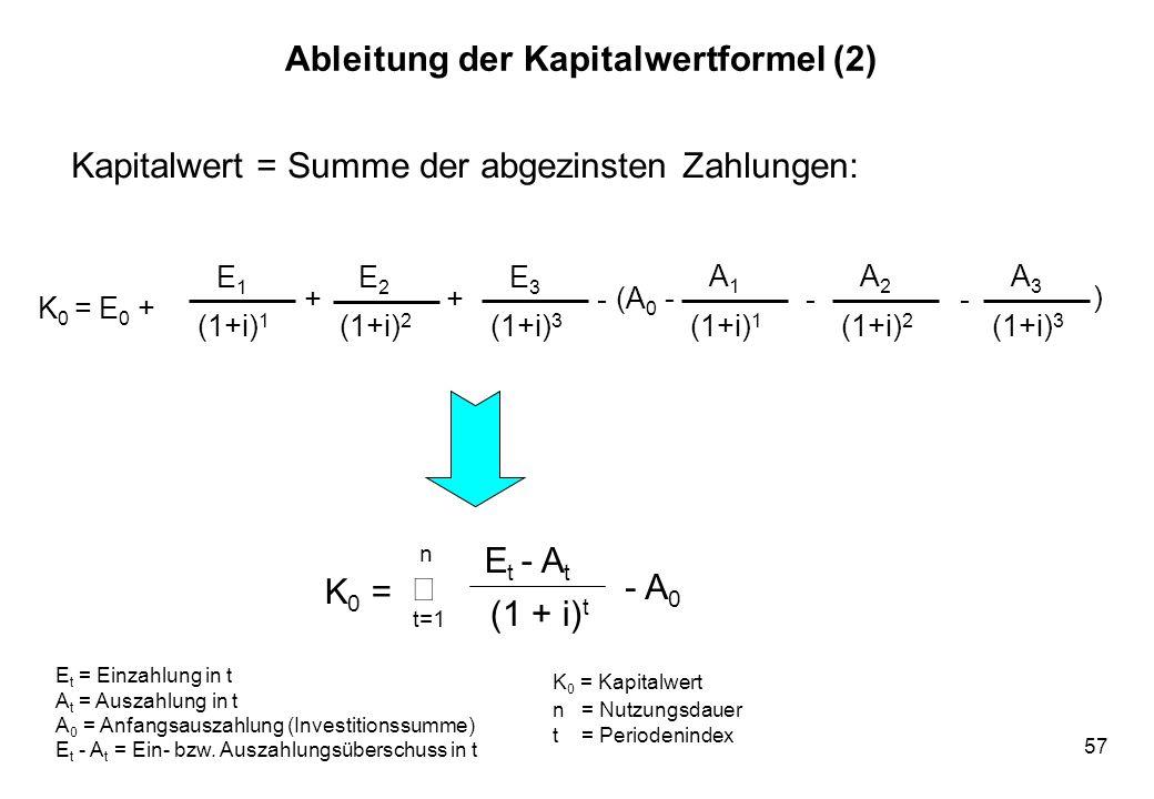 57 Ableitung der Kapitalwertformel (2) K 0 = n t=1 E t - A t (1 + i) t - A 0 Kapitalwert = Summe der abgezinsten Zahlungen: K 0 = E 0 + E1E1 (1+i) 1 E