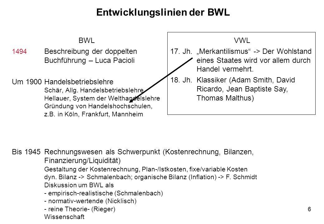 6 Entwicklungslinien der BWL BWL 1494 Beschreibung der doppelten Buchführung – Luca Pacioli Um 1900Handelsbetriebslehre Schär, Allg. Handelsbetriebsle