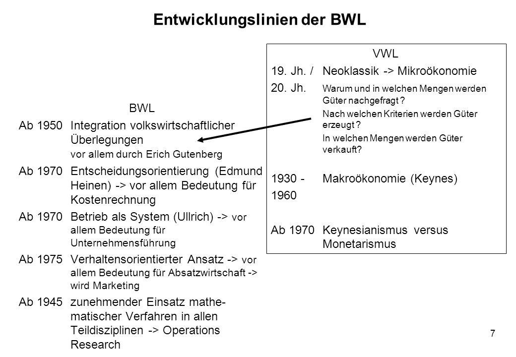 7 Entwicklungslinien der BWL BWL Ab 1950Integration volkswirtschaftlicher Überlegungen vor allem durch Erich Gutenberg Ab 1970Entscheidungsorientierun
