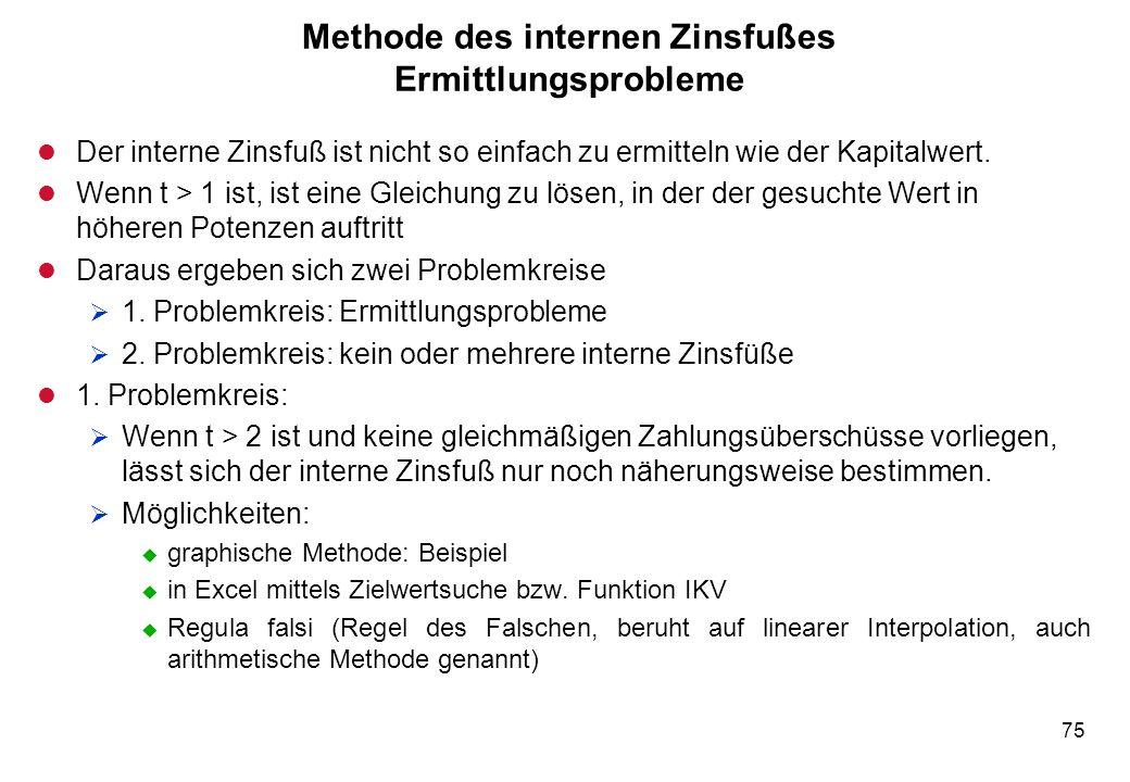 75 Methode des internen Zinsfußes Ermittlungsprobleme l Der interne Zinsfuß ist nicht so einfach zu ermitteln wie der Kapitalwert. l Wenn t > 1 ist, i