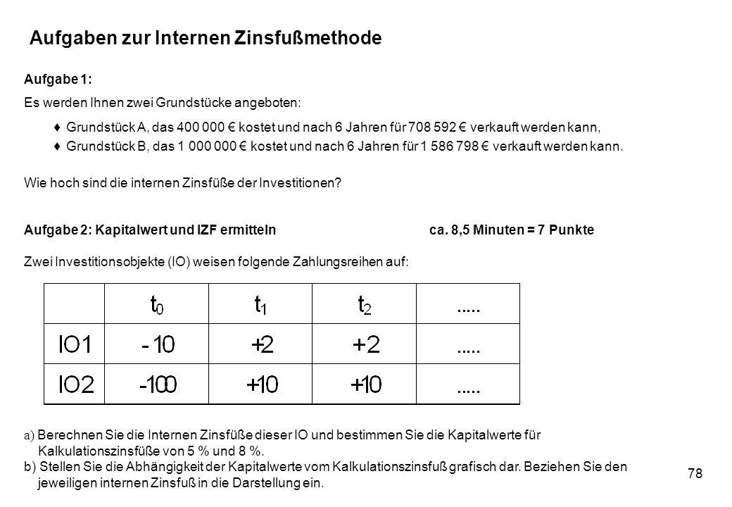 78 Aufgaben zur Internen Zinsfußmethode Aufgabe 1: Es werden Ihnen zwei Grundstücke angeboten: Grundstück A, das 400 000 kostet und nach 6 Jahren für