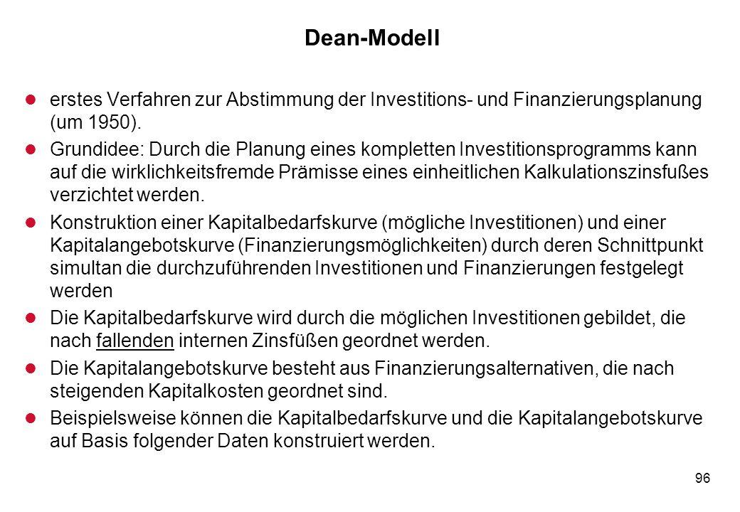 96 Dean-Modell l erstes Verfahren zur Abstimmung der Investitions- und Finanzierungsplanung (um 1950). l Grundidee: Durch die Planung eines kompletten