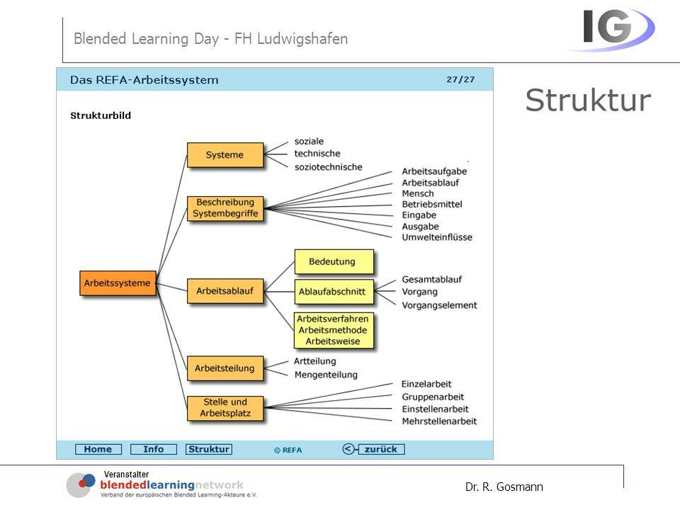 Veranstalter Blended Learning Day - FH Ludwigshafen Dr. R. Gosmann Struktur
