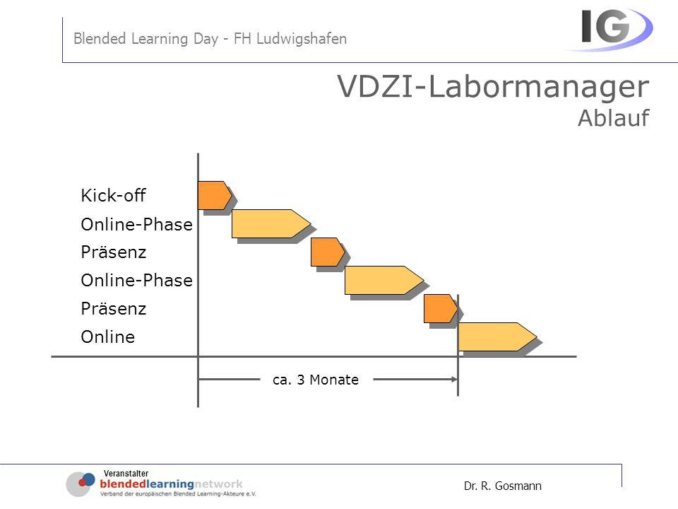 Veranstalter Blended Learning Day - FH Ludwigshafen Dr. R. Gosmann VDZI-Labormanager Ablauf Kick-off Online-Phase Präsenz Online-Phase Präsenz Online