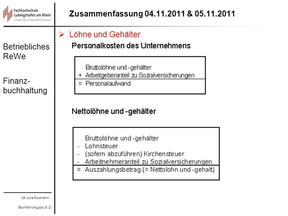 LB Julia Kurzmann Buchführung.ppt (S. 2) Betriebliches ReWe Finanz- buchhaltung Zusammenfassung 04.11.2011 & 05.11.2011 Löhne und Gehälter