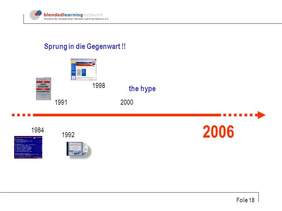Folie 18 1984 1991 1992 1998 2000 2006 Sprung in die Gegenwart !! the hype