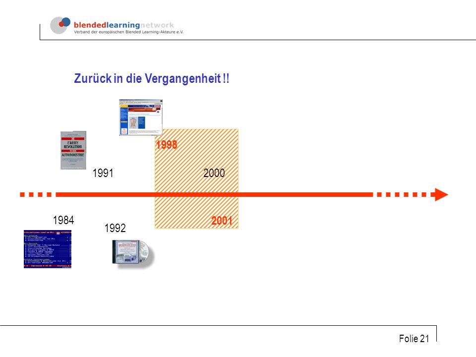 Folie 21 1984 1991 1992 1998 2000 2001 Zurück in die Vergangenheit !!