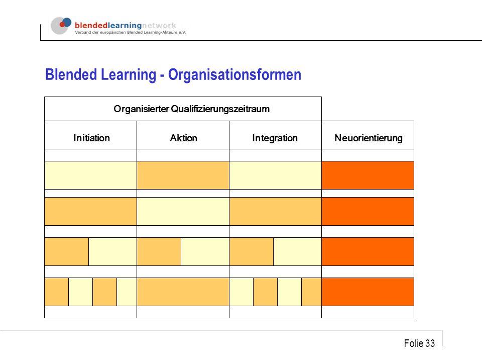 Folie 33 InitiationAktionIntegrationNeuorientierung Organisierter Qualifizierungszeitraum Blended Learning - Organisationsformen
