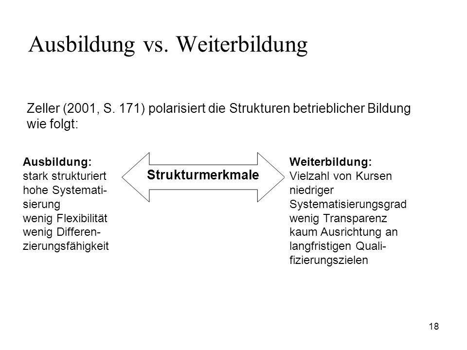 18 Ausbildung vs.