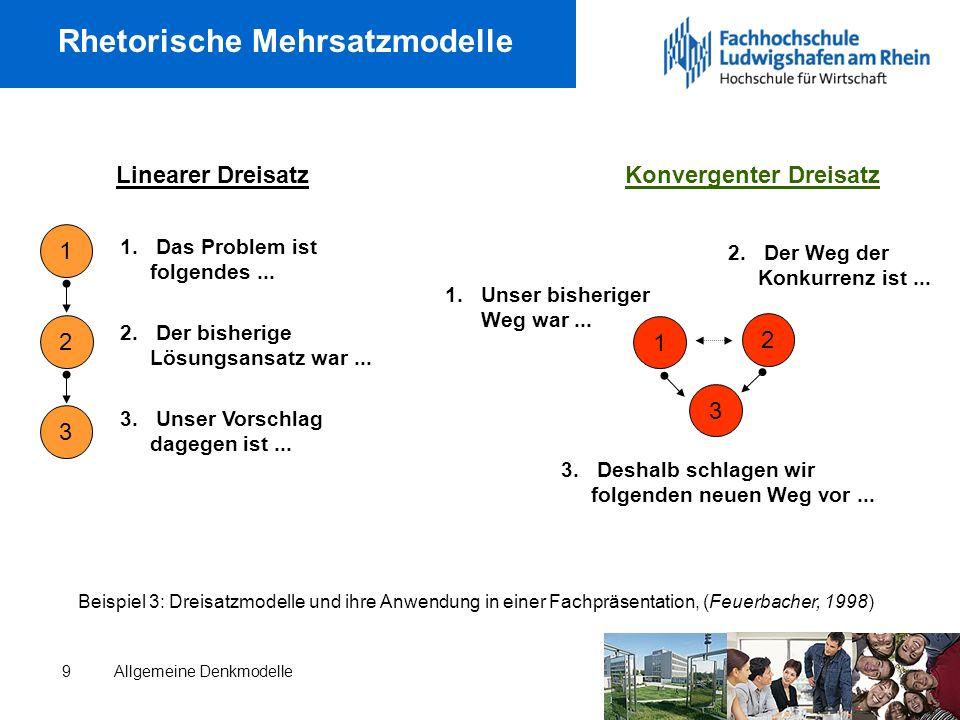 Allgemeine Denkmodelle9 Rhetorische Mehrsatzmodelle Beispiel 3: Dreisatzmodelle und ihre Anwendung in einer Fachpräsentation, (Feuerbacher, 1998) 1.Das Problem ist folgendes...