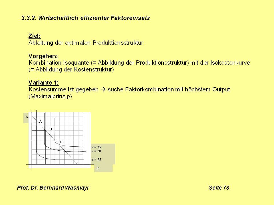 Prof. Dr. Bernhard Wasmayr Seite 78 3.3.2. Wirtschaftlich effizienter Faktoreinsatz