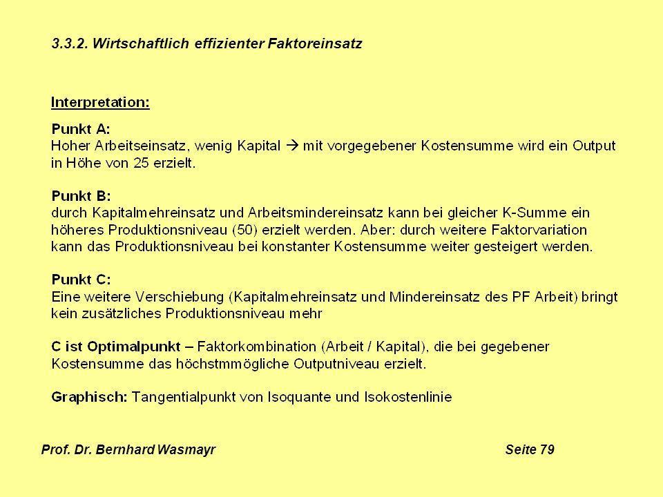 Prof. Dr. Bernhard Wasmayr Seite 79 3.3.2. Wirtschaftlich effizienter Faktoreinsatz