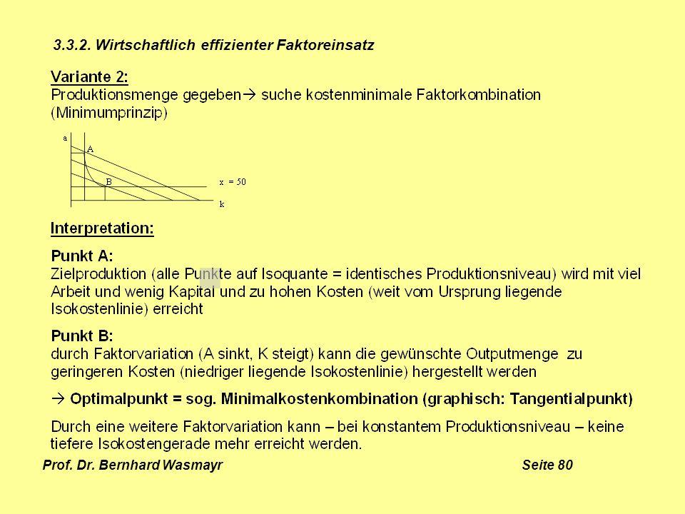 Prof. Dr. Bernhard Wasmayr Seite 80 3.3.2. Wirtschaftlich effizienter Faktoreinsatz