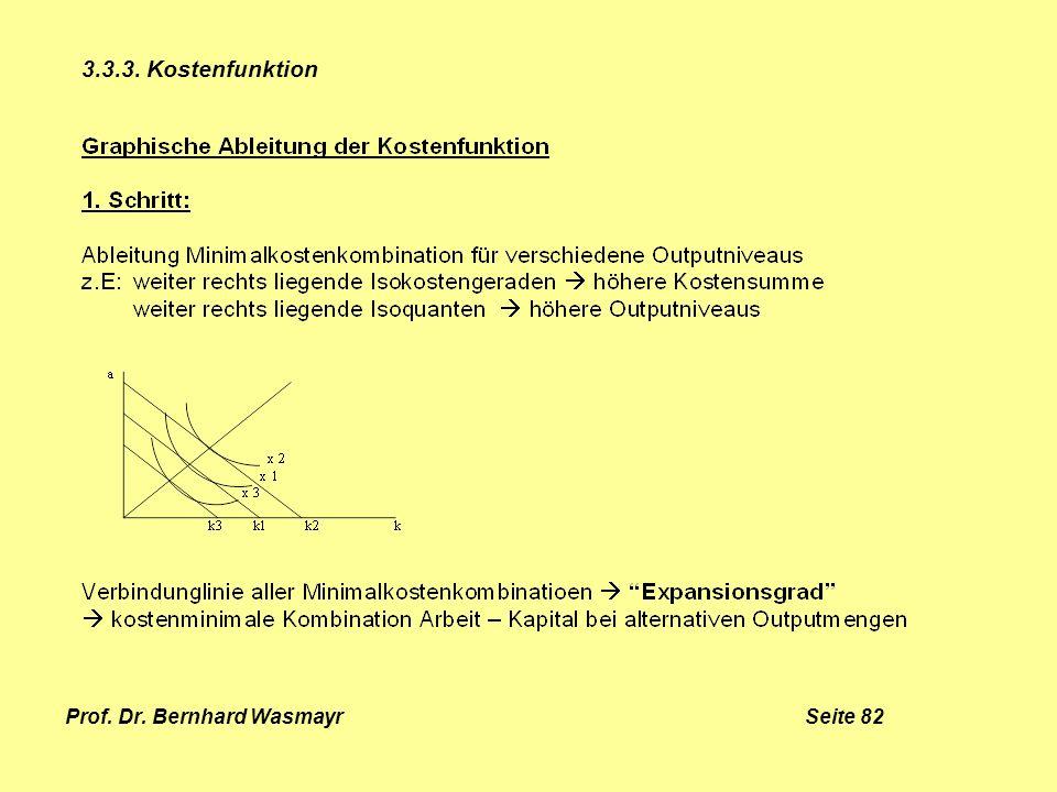 Prof. Dr. Bernhard Wasmayr Seite 82 3.3.3. Kostenfunktion