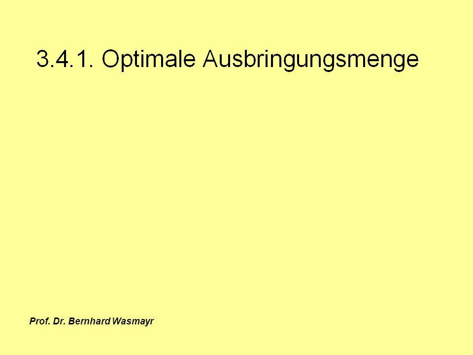Prof. Dr. Bernhard Wasmayr Seite 88 3.4.1.Optimale Ausbringungsmenge