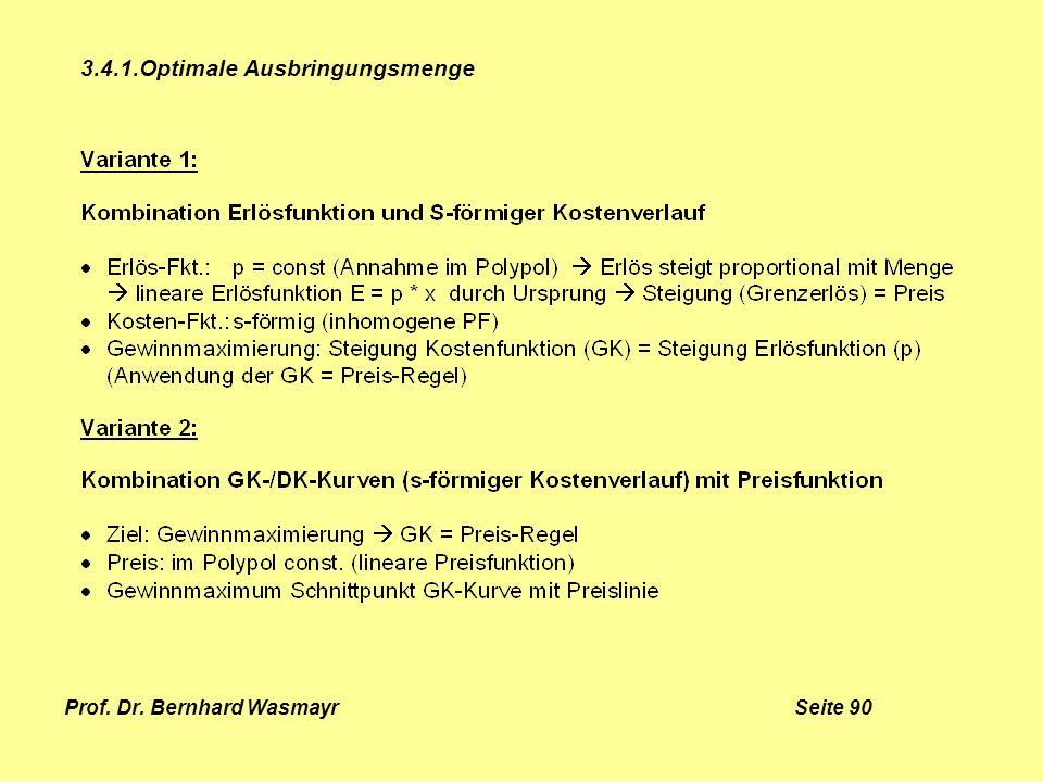 Prof. Dr. Bernhard Wasmayr Seite 90 3.4.1.Optimale Ausbringungsmenge