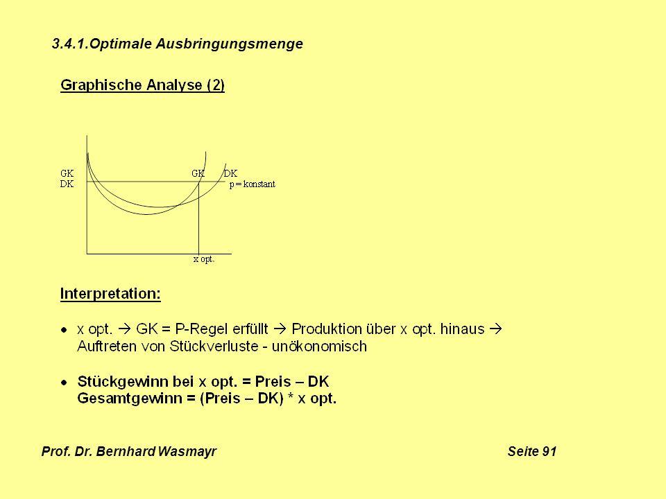 Prof. Dr. Bernhard Wasmayr Seite 91 3.4.1.Optimale Ausbringungsmenge