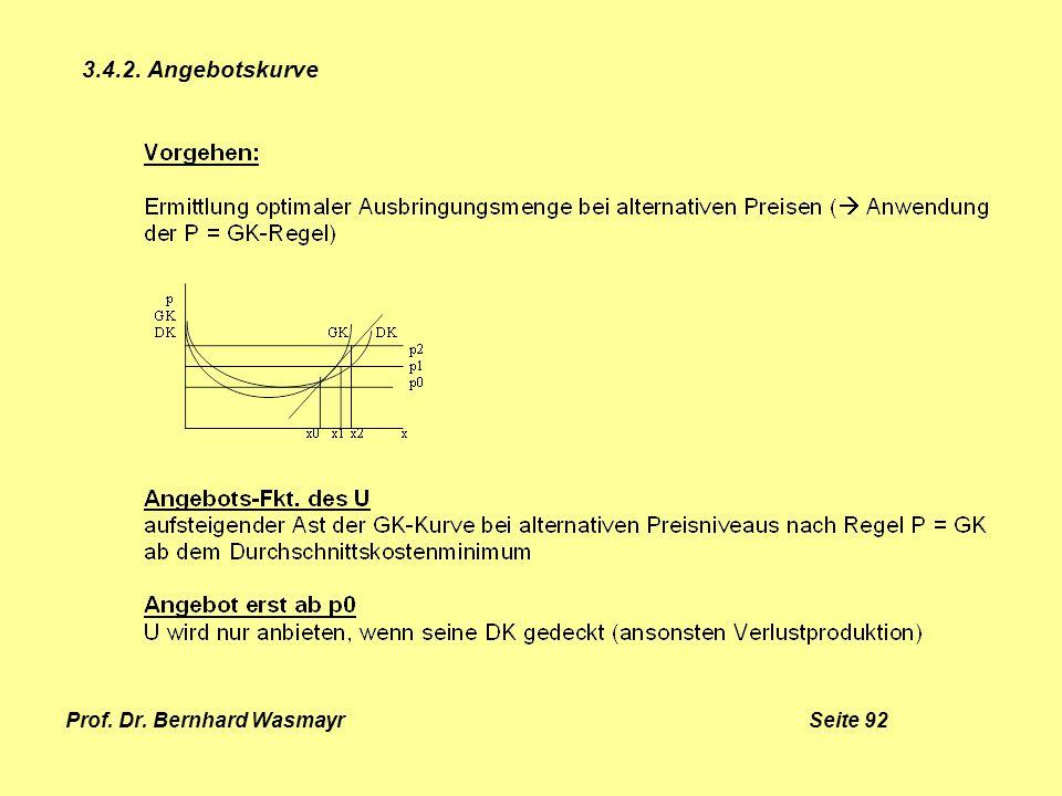 Prof. Dr. Bernhard Wasmayr Seite 92 3.4.2. Angebotskurve