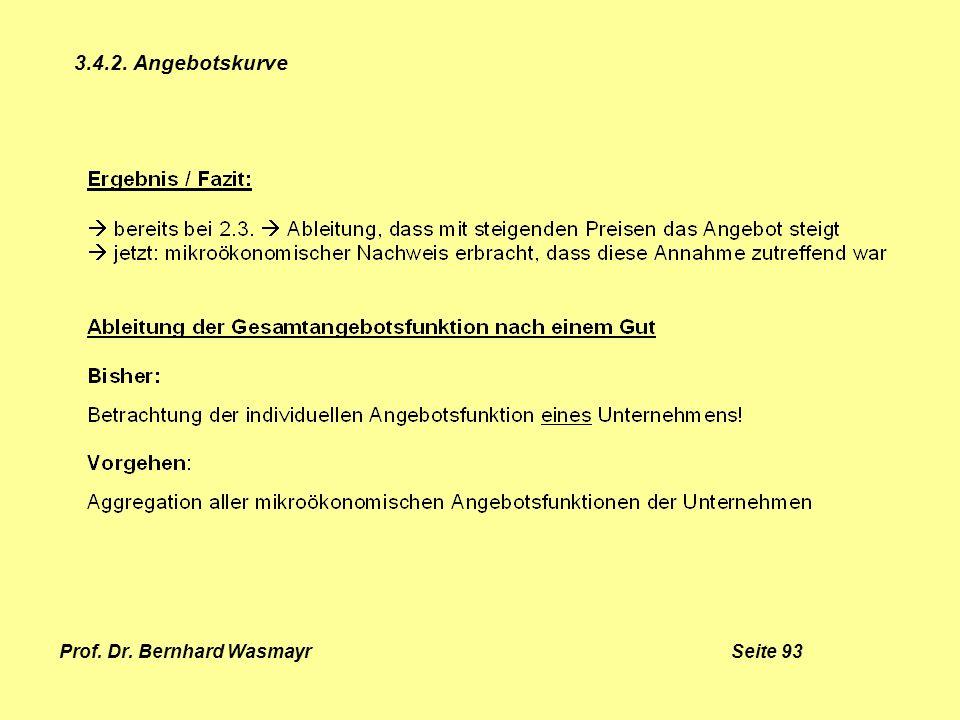 Prof. Dr. Bernhard Wasmayr Seite 93 3.4.2. Angebotskurve