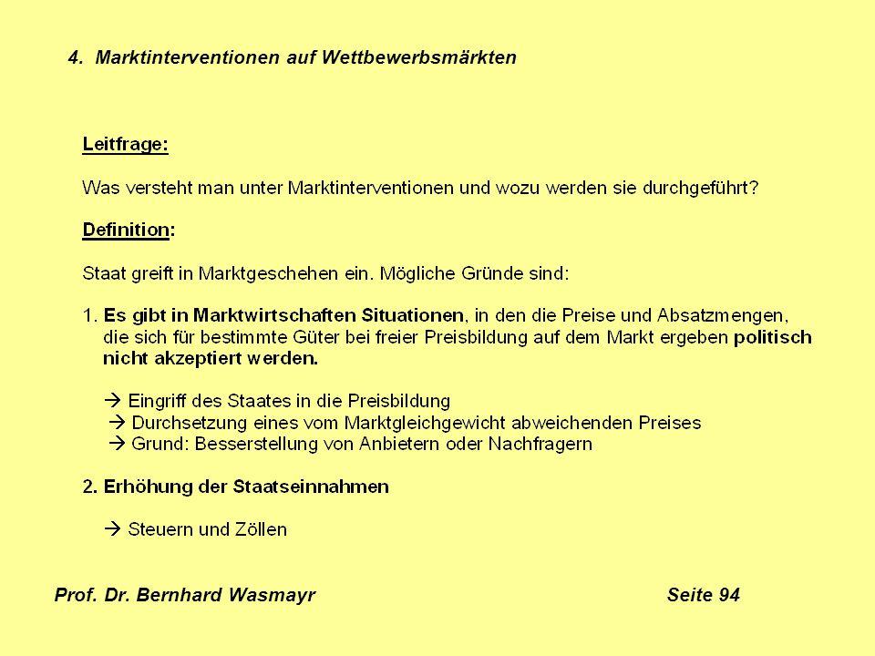 Prof. Dr. Bernhard Wasmayr Seite 94 4. Marktinterventionen auf Wettbewerbsmärkten
