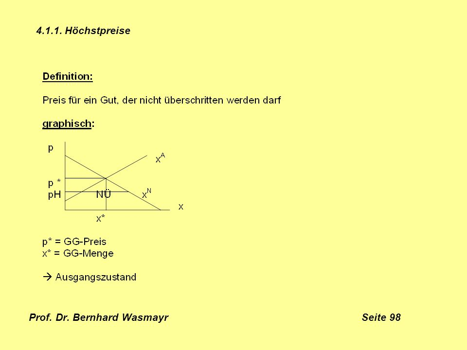 Prof. Dr. Bernhard Wasmayr Seite 98 4.1.1. Höchstpreise
