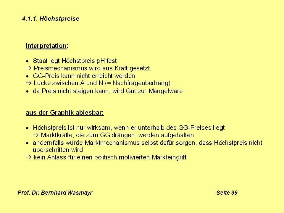 Prof. Dr. Bernhard Wasmayr Seite 99 4.1.1. Höchstpreise