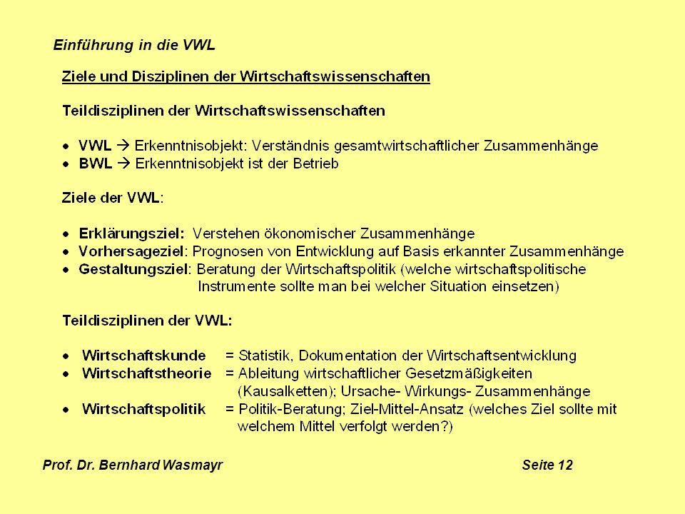 Prof. Dr. Bernhard Wasmayr Seite 12 Einführung in die VWL