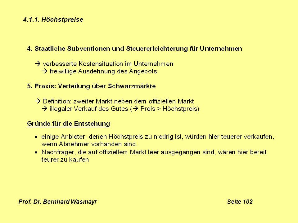 Prof. Dr. Bernhard Wasmayr Seite 102 4.1.1. Höchstpreise