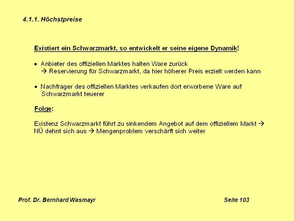 Prof. Dr. Bernhard Wasmayr Seite 103 4.1.1. Höchstpreise