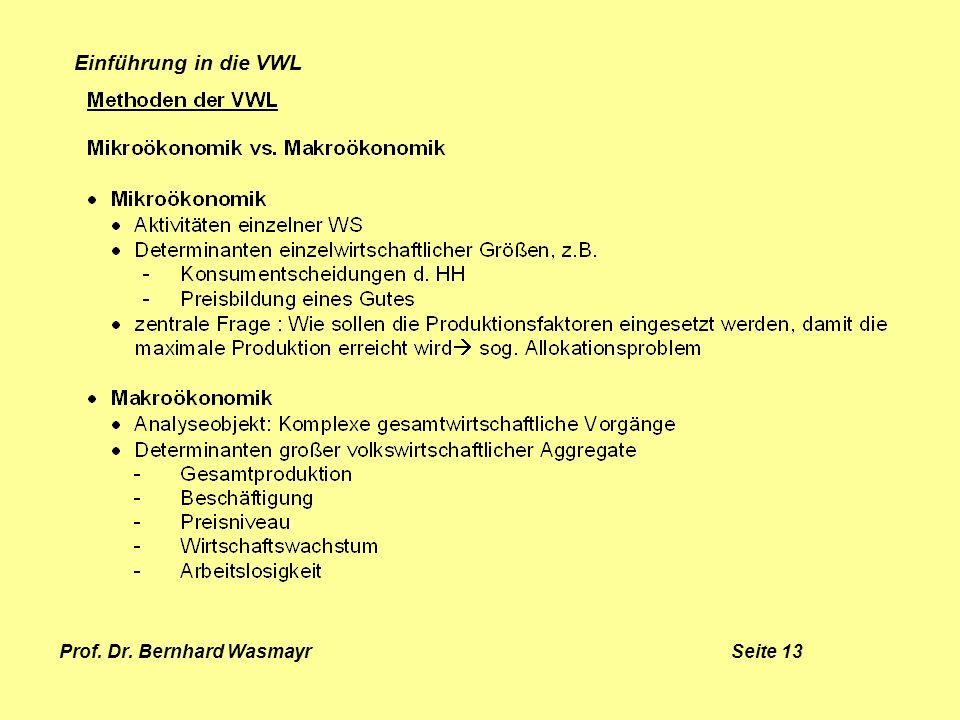 Prof. Dr. Bernhard Wasmayr Seite 13 Einführung in die VWL