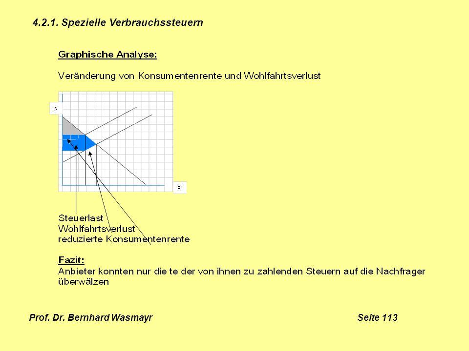 Prof. Dr. Bernhard Wasmayr Seite 113 4.2.1. Spezielle Verbrauchssteuern